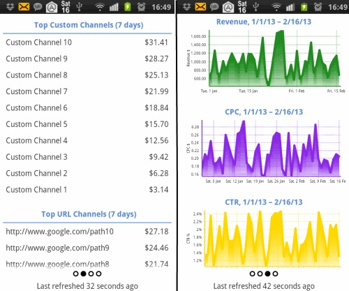 AdSense Dashboard Cool Android Apps