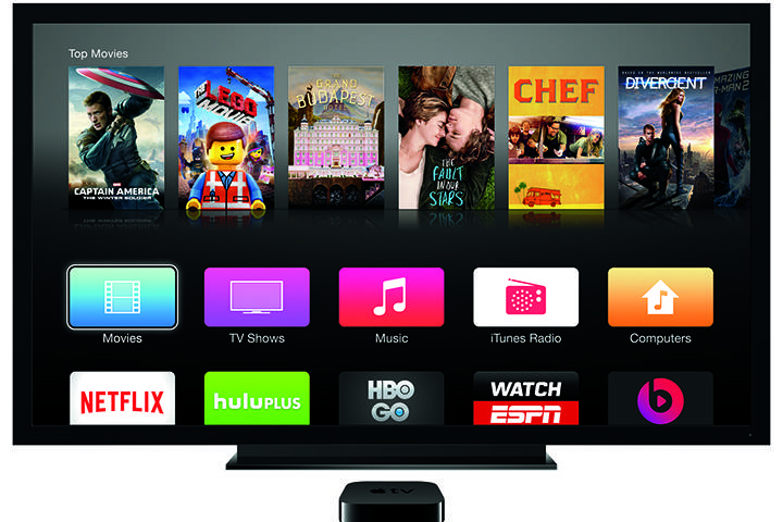 Smart Streaming Devices